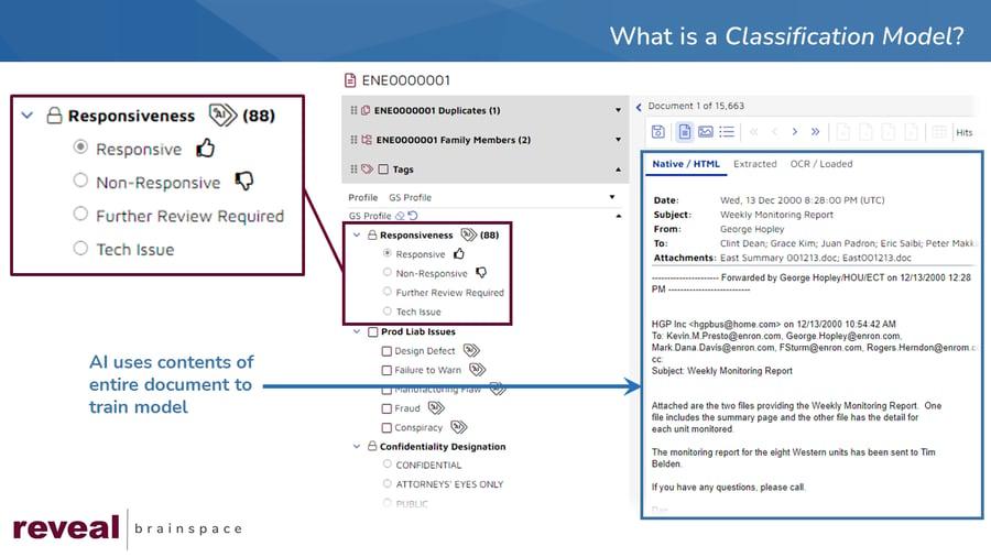 document-classification