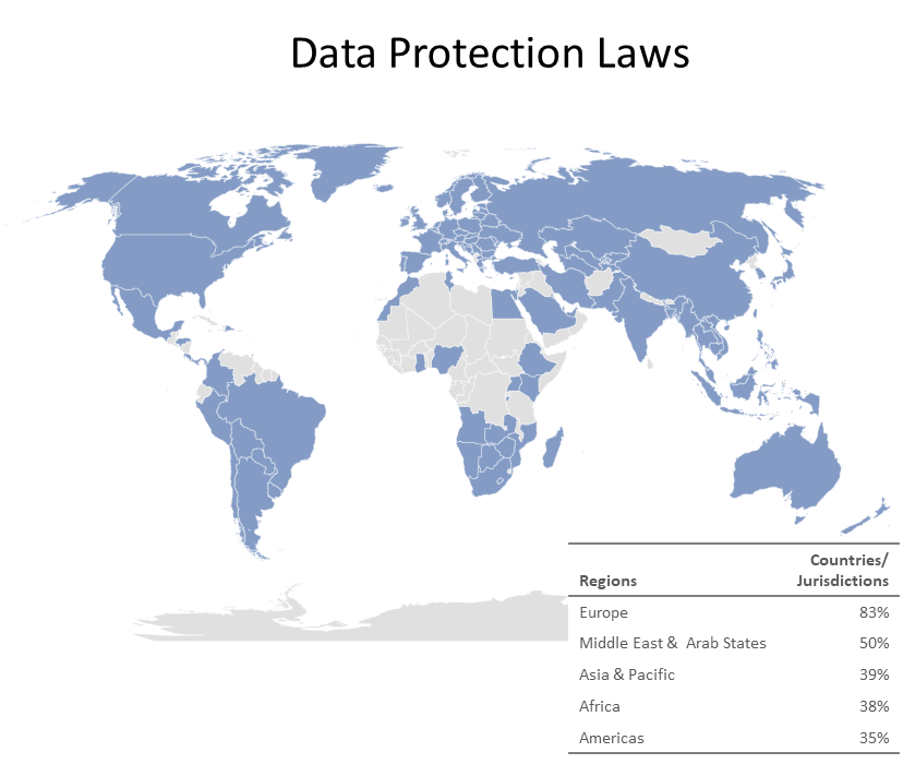 privacy-countries