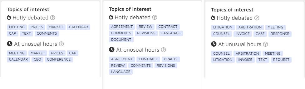 topics in action 4