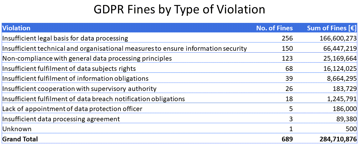 violation-type